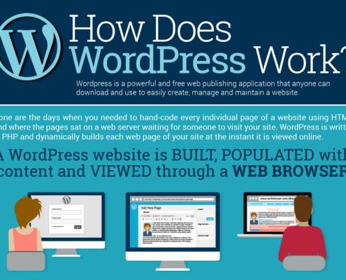 How-does-wordpress-work