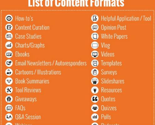 list of blog content formats