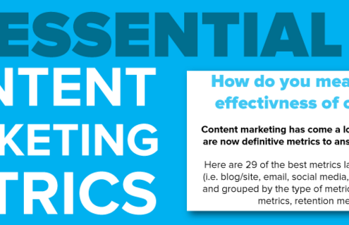 29-content-marketing-metrics
