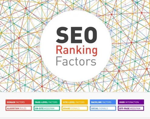 google-seo-200-ranking-factors