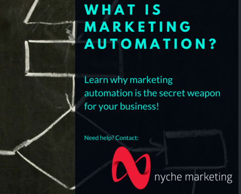 what-is-marketing-automation-nyche-marketing-edmonton